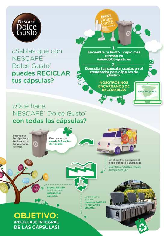 Reciclar càpsules Dolce Gusto